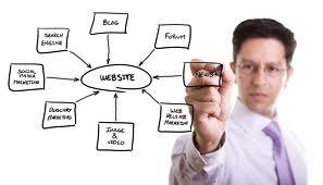 Создание сайта: способы и пути