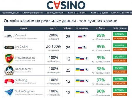 Описание азартных развлечений на ресурсе Cvsino
