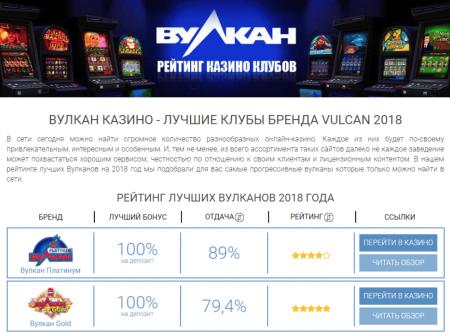 Вулкан Платинум: казино из топ-списка лучших!