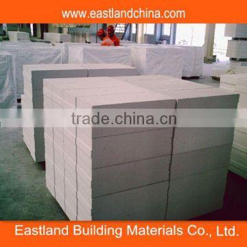 Производство ячеистого бетона